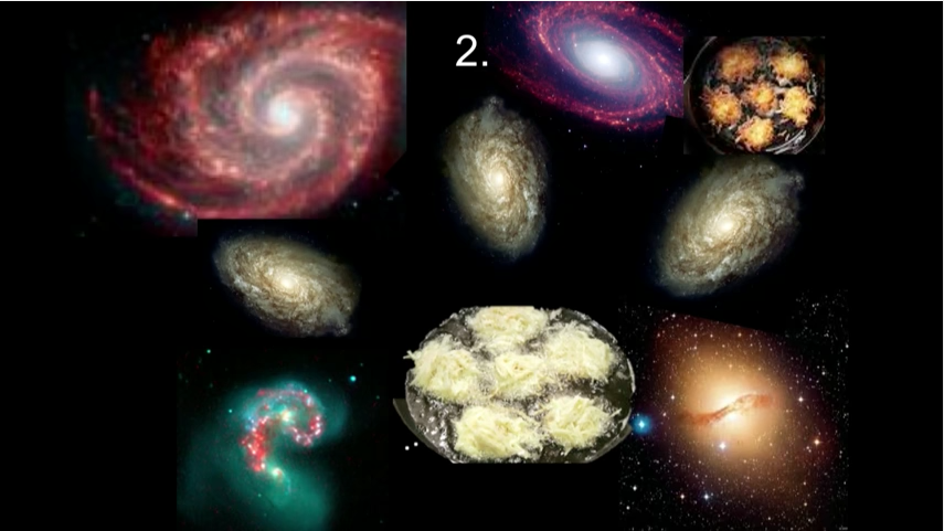 latke galaxies
